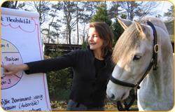 Persönlichkeitstraining mit Karen Zoller
